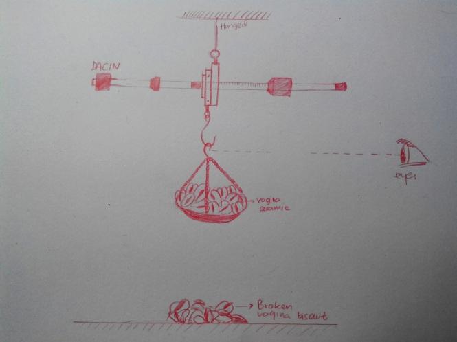 Rancangan Instalasi